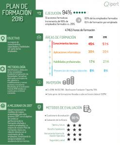 InfografiaPlandeformacion2016
