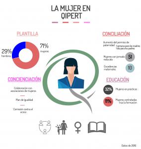 InfografiaMujerQipert (1)